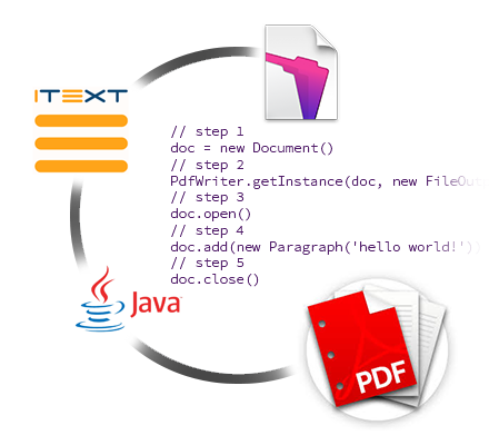 FMtoPDF | source for FileMaker and iText goodies